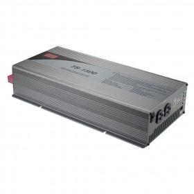 Inverter Καθαρού Ημιτόνου 1500W Και Είσοδο 24VDC TS1500-224B MEAN WELL