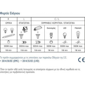 Dimmer LED Κυτίου 300W Wi-Fi RLC